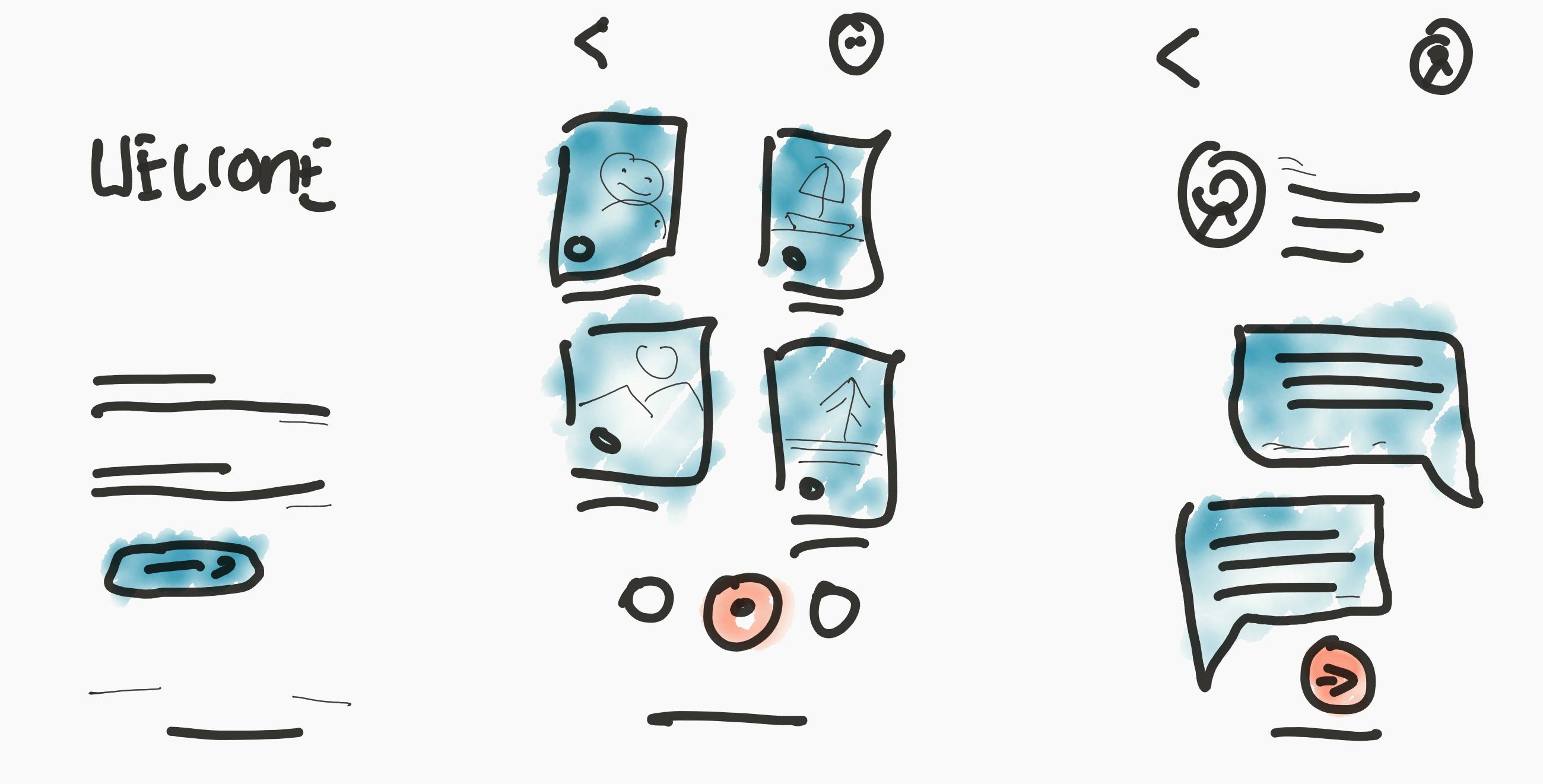 UX aplikacji, szkice koncepcji